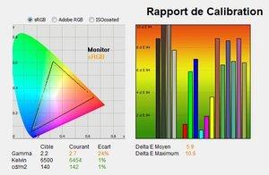 012c000005017070-photo-acer-hn274h-avant-calibrage-r90v86b76l30.jpg