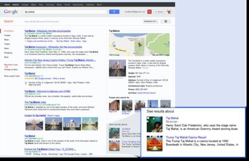 01F4000005594450-photo-knowledge-graph-google.jpg