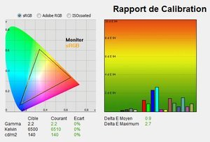 012c000007073218-photo-eizo-foris-fg2421-colorim-trie-calibr.jpg