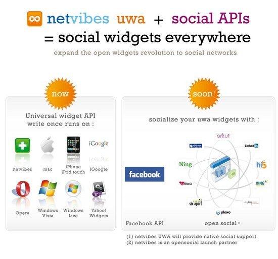 0226000000654512-photo-netvibes-uwa-social-widget.jpg