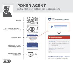 00FA000005724886-photo-eset-facebook-malware.jpg