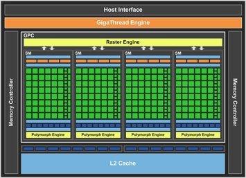 0163000003525788-photo-diagramme-geforce-gts-450.jpg