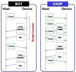 0000014005324536-photo-bot-vs-uasp.jpg