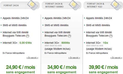 01E0000004615566-photo-b-and-you-autorise-l-usage-modem.jpg