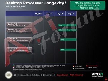 0168000003778432-photo-roadmap-amd-bulldozer-zambezi.jpg