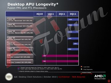 0168000003778434-photo-roadmap-amd-apu-fusion-zacate-llano.jpg