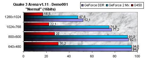 01DF000000046655-photo-quake-3-sur-g450-16bits.jpg