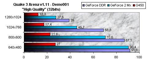 01DF000000046656-photo-quake-3-sur-g450-32bits.jpg