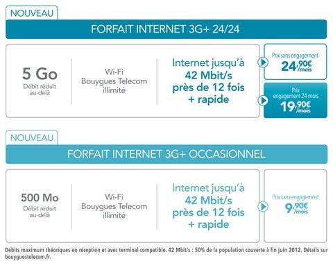 01E0000005220712-photo-bouygues-telecom-forfaits-internet-3g-au-18-juin-2012.jpg