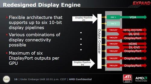 0000011802866412-photo-amd-eyefinity-archi-gpu-display-pipeline.jpg