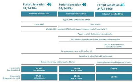 01CC000006665882-photo-forfaits-4g-lancement-bouygues-telecom.jpg