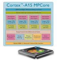 00C8000003532222-photo-cortex-a15.jpg