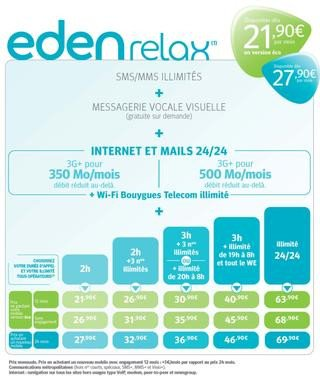 0140000004623594-photo-bouygues-telecom-eden-relax.jpg