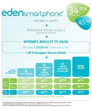 0140000004623596-photo-bouygues-telecom-eden-smartphone.jpg
