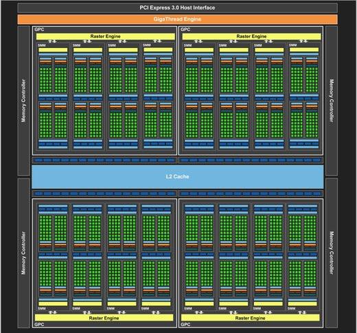 0208000007627213-photo-nvidia-maxwell-block-diagram.jpg