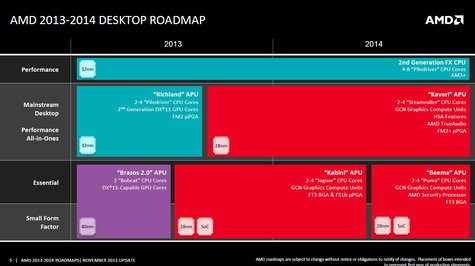 01DB000006856496-photo-roadmap-amd-2014-1.jpg