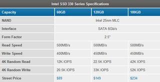 0140000005088846-photo-intel-ssd-330-series-specifications.jpg