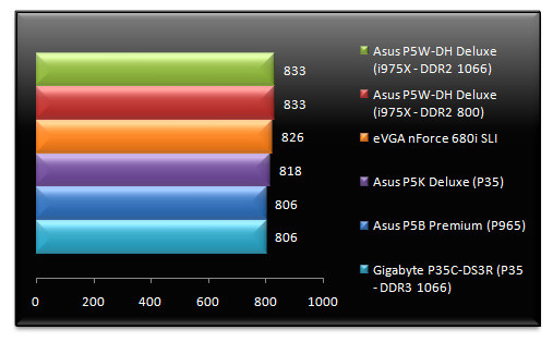 00503948-photo-test-intel-p35-cinebench-9-5.jpg