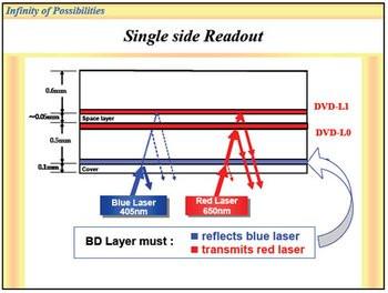 015E000001830988-photo-disque-hybride-blu-ray-dvd.jpg