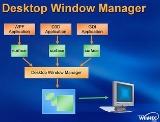 000000F000412124-photo-microsoft-windows-vista-desktop-windows-manager.jpg
