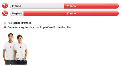 04844376-photo-apple-care-italie.jpg
