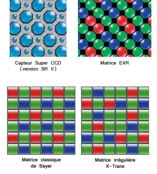 0226000007108114-photo-matrices-capteurs.jpg