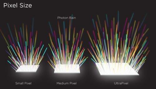 01f4000005856336-photo-htc-one-ultrapixel.jpg
