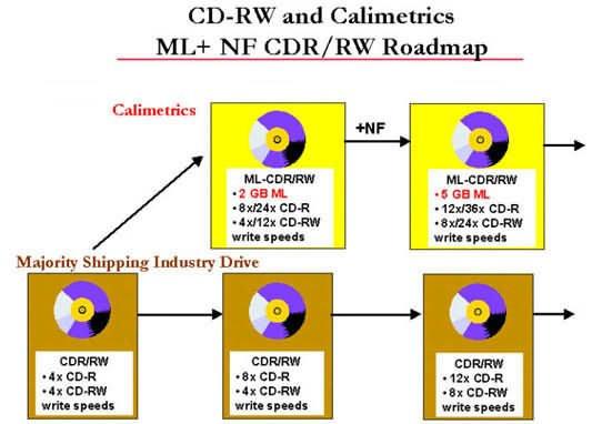 0215000000046375-photo-roadmap-ml-cd.jpg