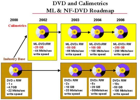 021C000000046376-photo-roadmap-ml-dvd.jpg