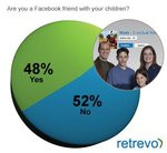 0096000003167370-photo-les-parents-et-facebook.jpg