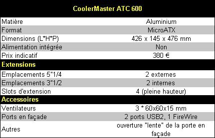 01af000000059167-photo-coolermaster-atc-600-caract-ristiques.jpg