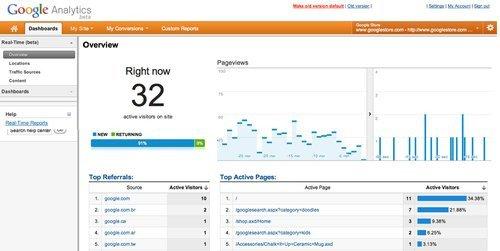01f4000004622528-photo-google-analytics-real-time.jpg