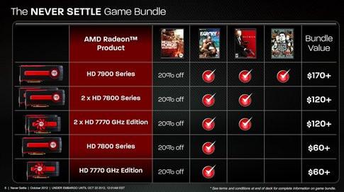 01E5000005473139-photo-amd-never-settle-gaming-bundle.jpg