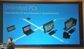 000000aa04996652-photo-windows-8-consumer-preview-show.jpg