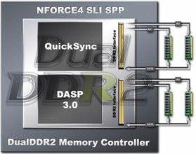 000000DC00123899-photo-nforce-4-sli-intel-edition-memory-controller.jpg