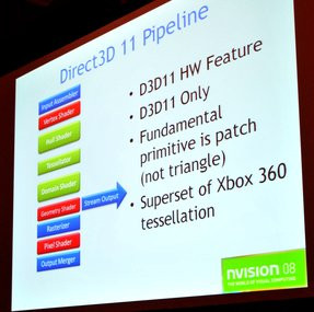 0000011D01567284-photo-microsoft-directx-11-pipeline-rendu-direct3d-11.jpg