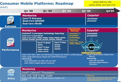 0190000001707496-photo-roadmap-intel-portables-2009.jpg