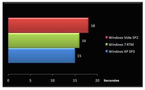 02486892-photo-bench-windows-7-rtm-r-seau.jpg