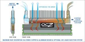 012C000000403910-photo-schema-barrettes-ocz-pc2-9200-flexxlc-watercooling.jpg