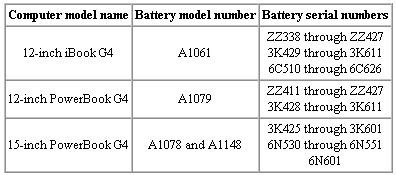 00351245-photo-tableau-batteries-apple.jpg