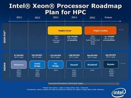 01C2000006104566-photo-intel-roadmap-xeon.jpg