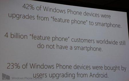 01C2000006086460-photo-windows-phone-vs-android.jpg