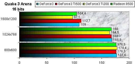 0200000000050652-photo-radeon-8500-quake-iii-16-bits.jpg