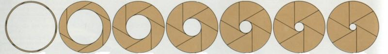 00139356-photo-au-del-du-mode-automatique-diaphragme.jpg