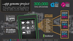 00FA000003411534-photo-lookout-app-genome-project.jpg