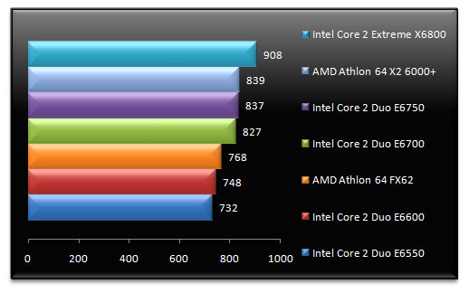 00524072-photo-intel-core-2-e6x50-cinebench.jpg