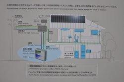 00fa000003620354-photo-ceatec-schema-smart-grid.jpg