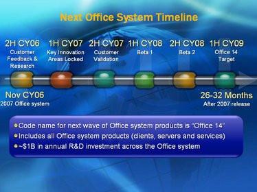 0000011800455863-photo-microsoft-office-14-timeline.jpg