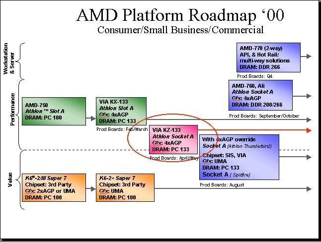 0286000000044249-photo-roadmap-amd-plates-formes-mai.jpg