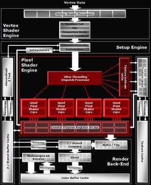 0000017C00146778-photo-ati-radeon-x1800-l-architecture.jpg